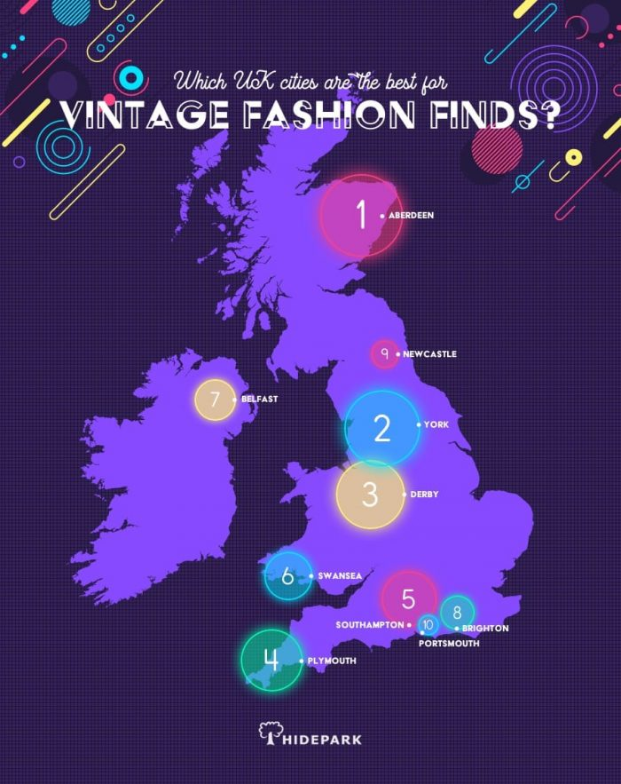 The best cities in the UK for vintage clothing